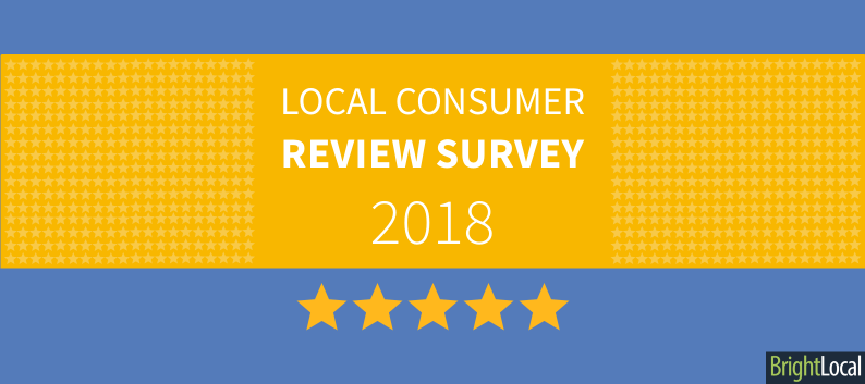 Local Consumer Review Survey